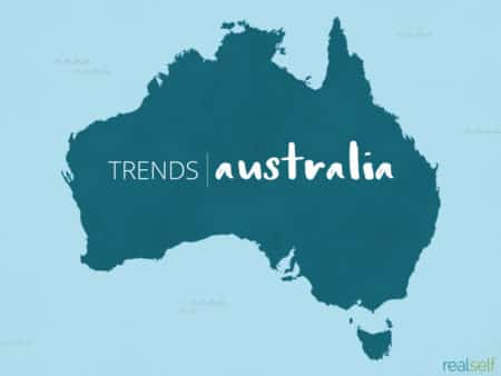 What Aussies Research When It Comes to Beauty