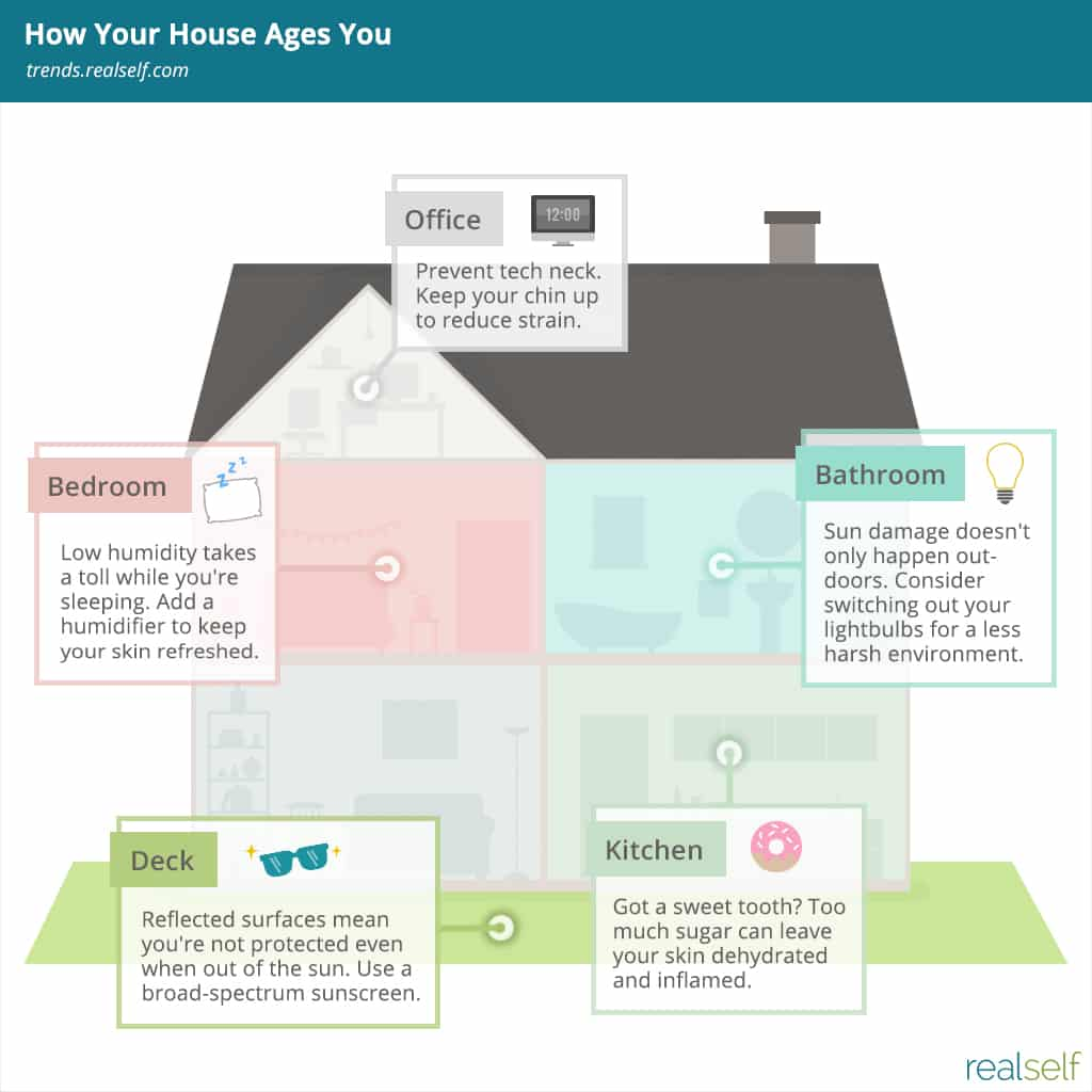 How Your House Ages You and What to Do About It