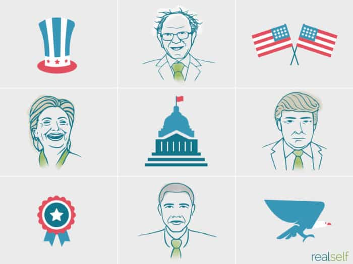 The Body Politic: How Plastic Surgery Influences Votes
