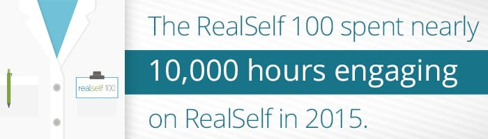 The RealSelf 100 spent nearly 10,000 hours engaging on RealSelf in 2015.